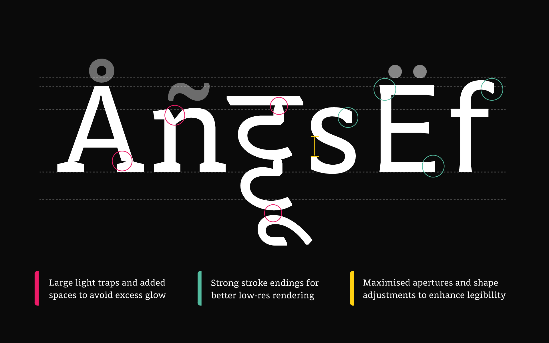Attributes of ARone Font. First AR Font designed for headsets.